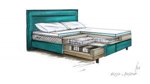 Now Boxspring Bett B Jetzt In 3d Grafik Konfigurieren 64 Mögliche